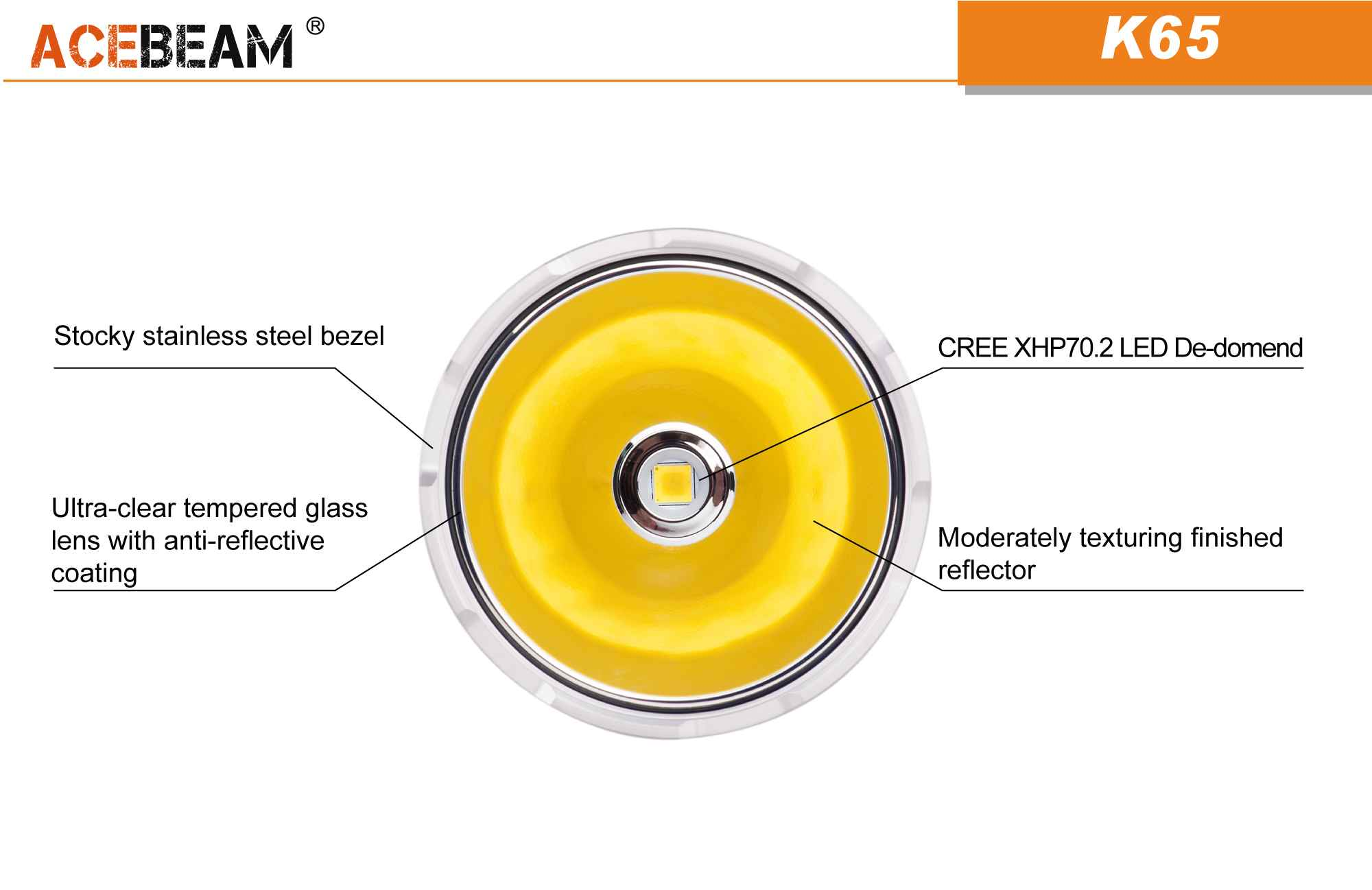 Acebeam K65 XHP70.2 LED Torce 6200L con 4x 35A 3100mAh 18650 /& VC4 Caricabatterie